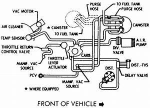 1981 Buick Regal Fuse Box Diagram  Buick  Auto Wiring Diagram