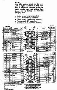 Caterpillar Shematics Electrical Wiring Diagram