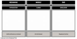 Examples Novel Plot Diagrams