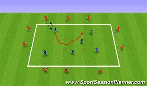 footballsoccer possession mica lamb tactical