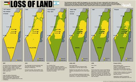 ethnic cleansing  palestine  map occupied