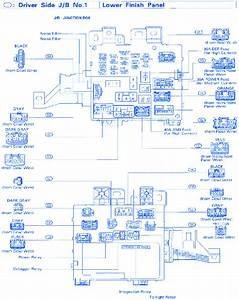Toyota Sienna 1998 Junction Box Fuse Box  Block Circuit Breaker Diagram