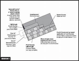 Cut Roof Shingles  U0026 You Cut Shingles With A Shingle Knife Which Because Of Hits Hook Actually