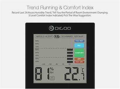 Humidity Temperature Dew Point Digoo Comfort Dg
