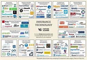 Classement Assurance Auto : comment classer les startups de l 39 assurance icodigit ~ Medecine-chirurgie-esthetiques.com Avis de Voitures