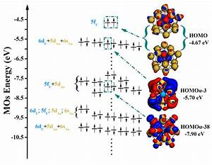 Structural And Electronic Properties Of Uranium-encapsulated Au14