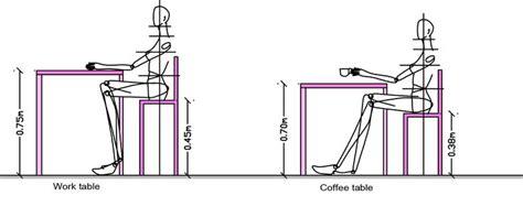 Body Measurements (ergonomics) For Table And Chair Dining. Kitchen Interior Wikipedia. Kitchen Island Lighting. My Kitchen Art Jakarta. Kitchen Floor Easy On Feet. Little Paris Kitchen Quiche Lorraine. Kitchen Wall Quotations. Kitchen Garden Vector. Kitchen Remodel Georgia