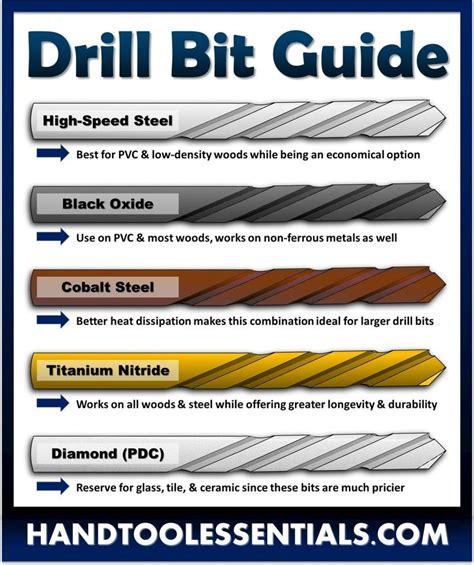 drill bit type  wood metal glass plastic