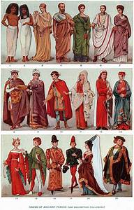File:Clothes.jpg - Wikimedia Commons