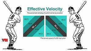 Effective Velocity