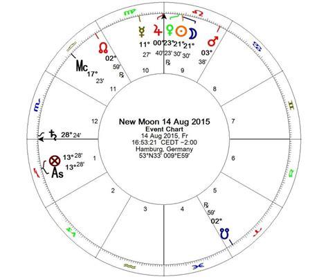 astrologische zeitqualitaet augustseptember  neumond