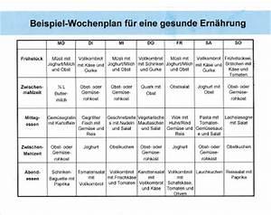 Puls Für Fettverbrennung Berechnen : fettverbrennung puls formel ~ Themetempest.com Abrechnung