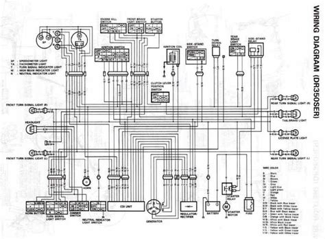 October All About Wiring Diagrams