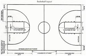 Basketball Floor Templates   Free Programs  Utilities And Apps