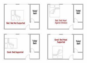 orientation lit chambre excellent fabulous orientation du With nice le feng shui et les couleurs 6 des go251ts et des couleurs