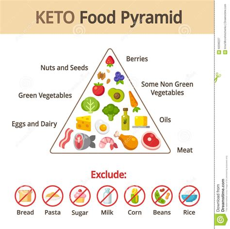 Healthy Food Pyramid Kindergarten Foodcraftswebsite