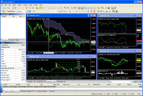 forex software forex tester 2 5 free