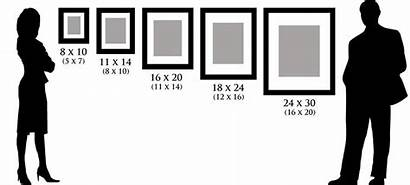 Sizes Frame Comparison Frames Artwork Example Mat