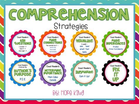 Free Comprehension Strategies!  Kinderland Collaborative  Pinterest  Reading Comprehension
