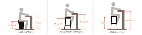 chaise pour plan de travail tabouret pour table hauteur plan de travail