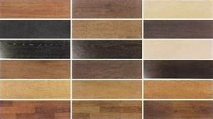 Fliesen Holzoptik Nussbaum : fliesen holzoptik wohnzimmer erfahrungen fliesen in ~ Michelbontemps.com Haus und Dekorationen