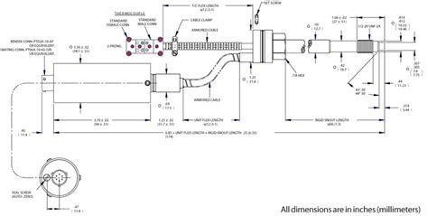 sensori di pressione dynisco pixsys srl