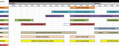 Calendar Marketing Template Excel Editorial Sample Templates