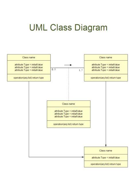 uml class diagram  uml class diagram templates