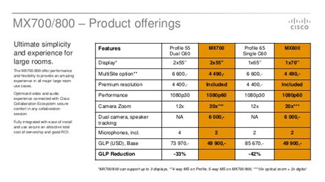 Cisco Flooring Supplies Pompano Fl by 100 Cisco Flooring Supplies Pompano Fl