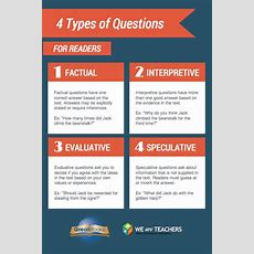 Four Types Of Questions  Questions  Pinterest  Types Of
