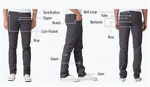 Different Parts of a Jeans Pant | Operation Breakdown of Jeans Pant - Apparel Costing