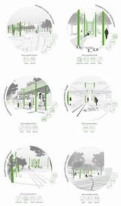 Landscape Gardening And Design Landscape Gardening Jobs