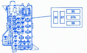 98 Dodge Ram 1500 Fuse Box Diagram by Dodge Ram 1500 Slt Laramie 4x4 1998 Dash Fuse Box Block
