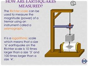 How are Earthquakes measured? - My Science School