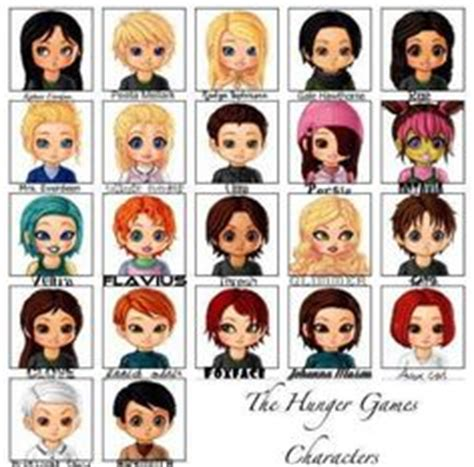hunger character chart 1000 images about hunger games cartoons xd on pinterest cartoon the hunger game and game
