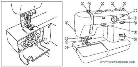 partes de la maquina de coser daniela pinterest