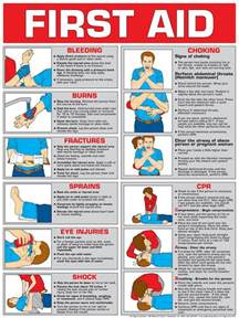 Printable Basic First Aid
