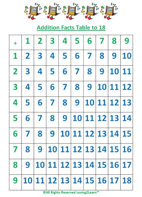free coloring pages of subtraction facts to 20