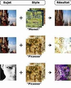 interstices l39art assiste par ordinateur With different type de peinture