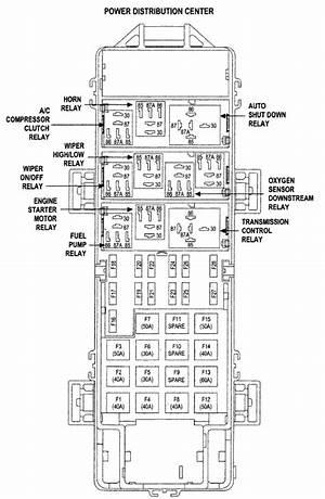97 Jeep Cherokee Fuse Diagram 24421 Getacd Es