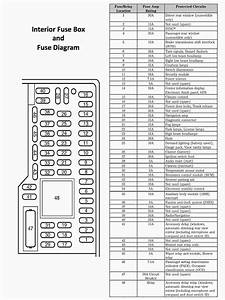 Hummer Fuse Box Diagram 1994