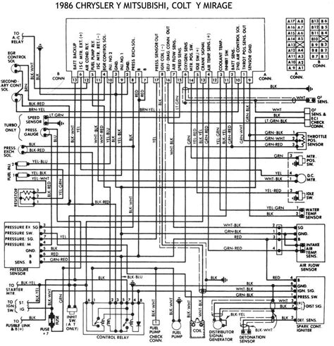 mitsubishi esquemas diagramas graphics