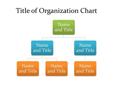 Basic Organizational Chart Template