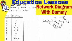 32 How To Draw A Network Diagram In Project Management
