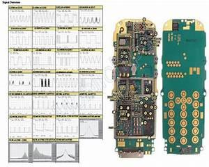 Nokia 6021 Schematic Diagram