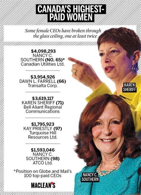 glass ceiling salary canada who earns what canada s highest paid 15 minute news