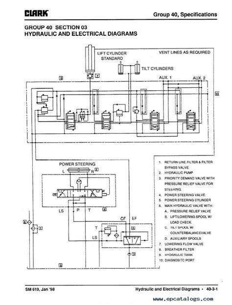 Clark G127 GP127 G127E GP127E Service Manual PDF Download