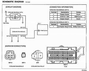 Hyundai Xg300 Fuse Box Diagram  Hyundai  Wiring Diagram Images