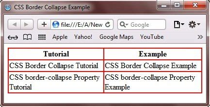 css border collapse