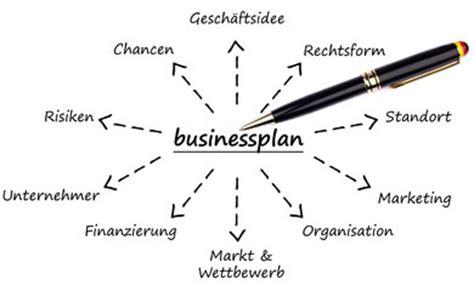 businessplan erstellen der erste schritt zur